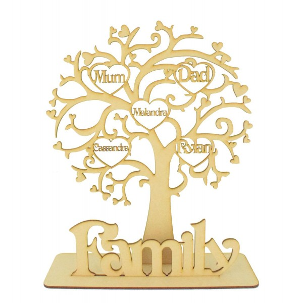 word family trees